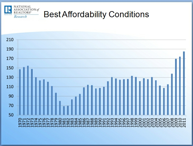 housing-affordability_638